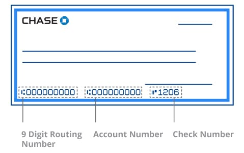 bank routing transit numbers - Chase